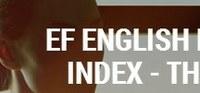 Danmark på en femteplads i engelsk