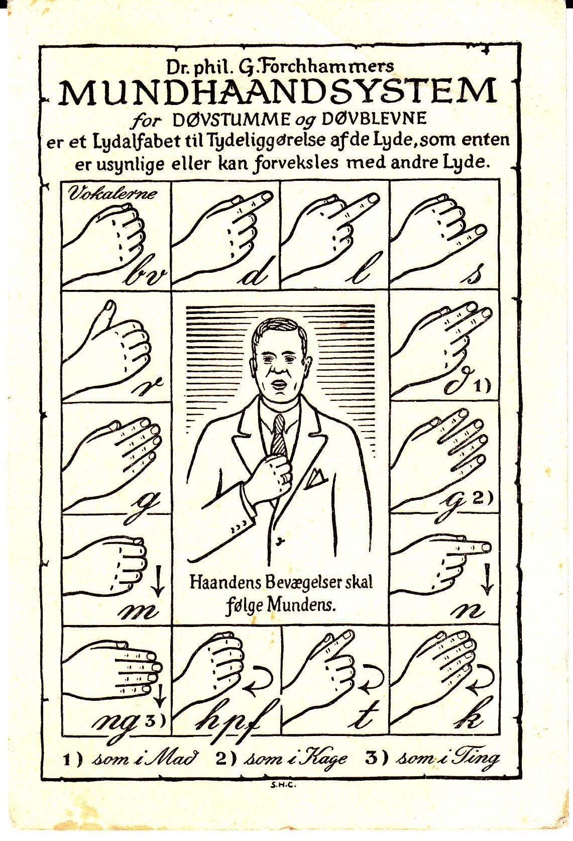Mund-hånd-systemet (i Forchhammers oprindelige version).